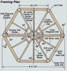 Image result for hexagon  glass gazebo
