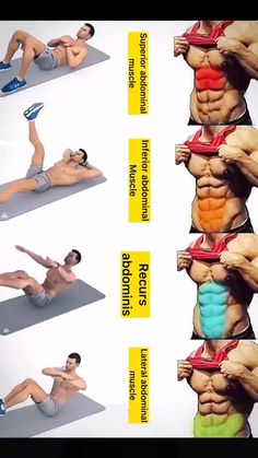 Abs And Cardio Workout, Gym Workout Chart, Full Body Gym Workout, Gym Workout Videos, Abs Workout Routines, Gym Workout For Beginners, Workouts, Exercises, Workout Programs