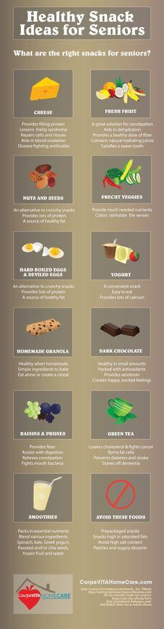 The Layman's Guide To Alzheimer's Disease – Elderly Care Tips Egg Alternatives, Calcium Deposits, Health Fair, Bone Diseases, Yogurt And Granola, Jobs, Healthy Aging, Stay Healthy, Healthy Life