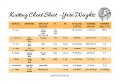 The best guide to Yarn Weigths + a free Yarn Weight Conversion Chart to have on hand when picking yarn for your projects. Knitting Help, Knitting Gauge, Knitting Blogs, How To Start Knitting, Knitting Charts, Knitting Stitches, Knitting Needles, Knitting Yarn, Knitting Patterns Free