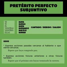 Pretérito perfecto subjuntivo español