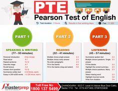 PTE Exam Preparation