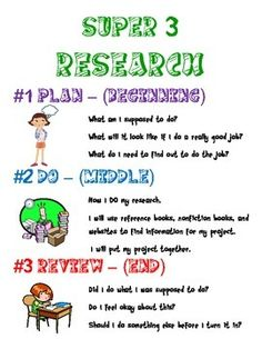 Super 3 Research Poster Research Poster, Library Research, Library Skills, Research Writing, Research Skills, Library Lessons, Research Methods, Writing Lessons, Library Ideas