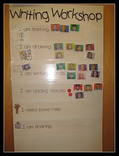 writing process- cute with students' photos or could use clothespins
