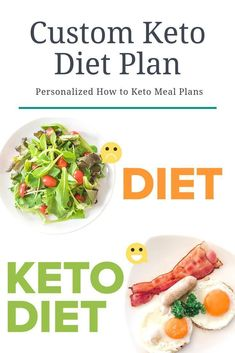 If you wonder how to do Keto but don't where to start, Custom Keto will guide the way. Keto Diet Review, Best Keto Diet, Keto Meal Plan, Diet Meal Plans, Meal Prep, Keto Diet Benefits, Health Benefits, Women's Health, Diet Reviews