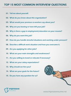 Impressive Resumes Top 15 interview questions