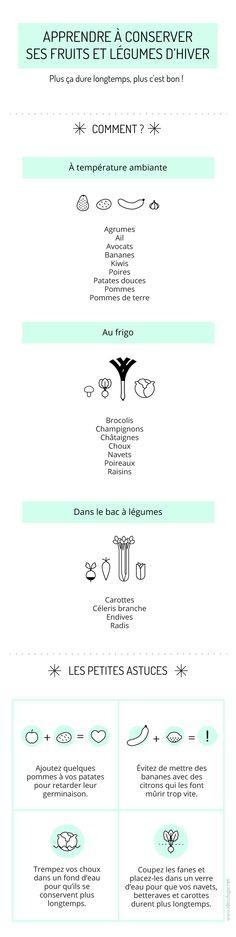 Apprendre à conserver ses fruits et légumes (by Idecologie)