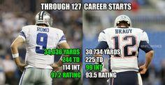 Romo stats
