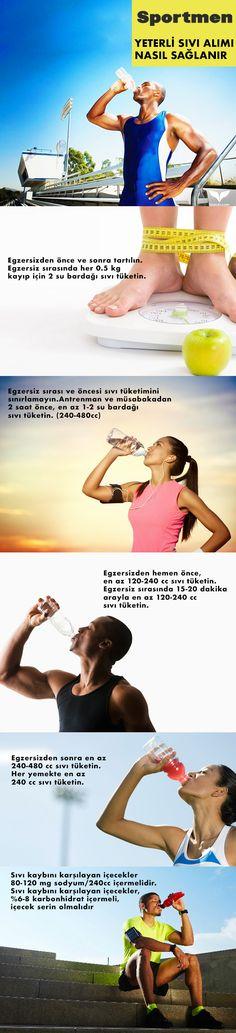 """Spor yapanlar için en dikkat edilmesi konulardan biri olan doğru """"hidrasyon""""un püf noktalarına bir göz atalım. #sportmen #hidrasyon #dehidrasyon #sıvıalımı #su #beslenme #egzersiz"""