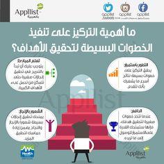 """ابليست بالعربية on Twitter: """"أهمية التركيز على الخطوات البسيطة للوصول إلى الهدف…"""