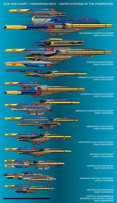 Starship Size Chart - United Systems of the Federation