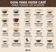 Health Benefits Of Coffee Café Starbucks, Coffee Cafe, Coffee Drinks, Café Mocha, Coffee Shop Aesthetic, Pause Café, Coffee Health Benefits, Nutrition, Coffee Recipes