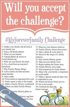 Love this idea! Celebrate Easter by strengthening your forever family now. I'm doing the challenge.