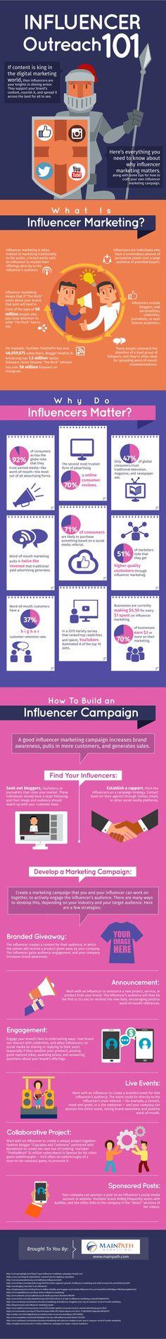 Influencer Outreach 101 - #infographic