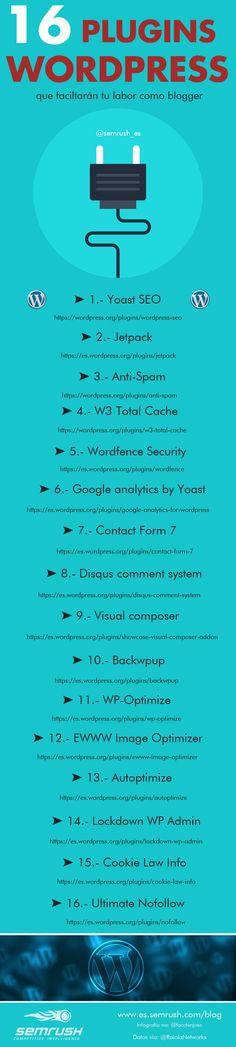 16 Plugins Wordpress...