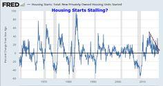 housing-starts-2016-09b.png (936×497)