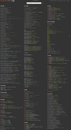 Laravel Cheat Sheet - Part1