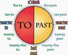English for beginners: o'clock