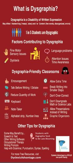 Download our What is Dysgraphia Card for Teachers now! It's available in our store  HERE. Dysgraphia is a disability of written expression is one of the most common LDs and reasons for studen…