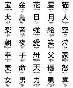 Collection Des Symboles Chinois Chine Frappier Pinterest
