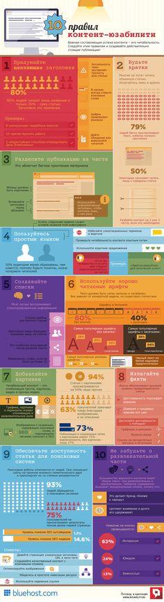 интернет маркетинг, инфографика, контент-маркетинг, юзабилити