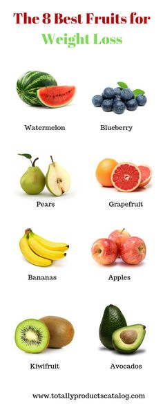 The 8 Best Fruits for Weight Loss The 8 Best Fruits for Weight Loss,Quick weight loss Fruit is generally low in calories and high in fiber, which may help you lose weight. Here are 8 of the best fruits to eat for weight loss. Weight Loss Meals, Fast Weight Loss Tips, Losing Weight, Weight Loss Detox, Weight Gain, Best Fruits To Eat, Comida Diy, High Fiber Fruits, Super Rapido