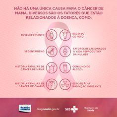 O que é o câncer de mama? Câncer de mama é o nome dado a um grupo de tumores que resultam da multiplicação anormal das células da glândula mamária. É o tipo de câncer que causa maior número de mortes em mulheres, sendo que a idade mais frequente de diagnóstico é entre os 40 e … Peace Love And Understanding, Pink October, Cancer Quotes, Positive Vibes, Breast Cancer, Peace And Love, Pilates, Health Fitness, Positivity