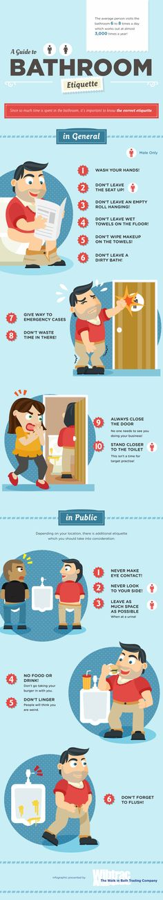 Do You Follow The Right Bathroom Etiquette - Infographic