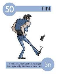 Resultado de imagen de Elementos químicos como personajes de cómics 50 al 60