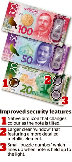 New banknotes: Everything you need to know Herald News, Need To Know, New Zealand, Everything, The 100, Product Launch, House, Haus, Home