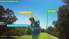 Club head speed transfers to momentum for powerful extension through your golf swing. Speed, collides with resistance; improving strength in critical golf power muscles. #GolfPrecise57PowerSwingTrainer. Globally patented #Exoprecise resistance strengthens #PowerGolf muscles, improves #ClubheadSpeed, #BallStriking accuracy, and #GolfSwingMechanics. All you have to do is wear it and play the #GolfCourse or #GolfPracticeRange! Wear for 18, at the #DrivingRange, #HitIrons and the #GolfPutting…