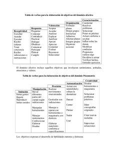 Anexo 2 verbos de la taxonomía de bloom