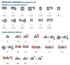 Spoken Hindi Through Malayalam Pdf