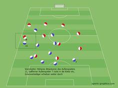 Spielerisches Kennenlernen des Fußballs