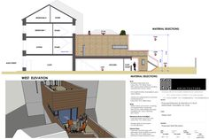 Extension to Ashe Street, Clonakilty House Extensions, Home Projects, New Homes, Floor Plans, Stairs, Flooring, How To Plan, Architecture, Street