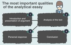 Write Your Best Analytical Essay Today: Tips and Tricks graphic #writing #essay #writingtips #analytical #graphic