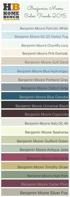 Benjamin Moore Color Trends 2015. Benjamin Moore Patriotic White, Benjamin Moore AC-25 Harbor Fog, Benjamin Moore Chantilly Lace, Benjamin Moore Pink Damask OC-72, Benjamin Moore Soft Sand, Benjamin Moore Blue Hydrangea, Benjamin Moore Portland Gray, Benjamin Moore Oxford Gray, Benjamin Moore Blue Danube, Benjamin Moore Universal Black , Benjamin Moore Caponata, Benjamin Moore Halo OC-46, Benjamin Moore Seahorse, Benjamin Moore Guilford Green HC-116, Benjamin Moore Antique Jade, Benjamin…