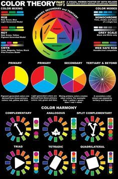 This is a good color theory poster that includes digital information also ✤…