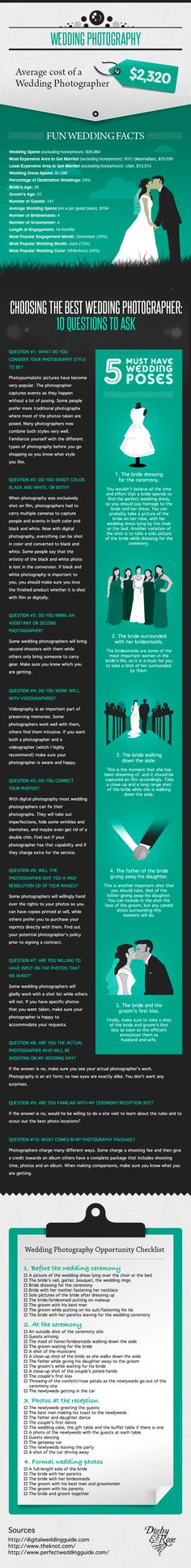 wedding photography infographic, including a checklist of shots