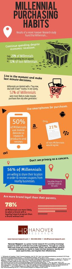 How Millenials are Changing the Face of Retail Shopping: Along with changing ideologies in technology, privacy, and social interaction, Milliennials are forcing retailers to reevaluate how they attract and communicate with consumers. See why by reading the results of our latest report on millenial purchasing habits, and assess what you should be doing differently to attract this segment of 80 million shoppers.