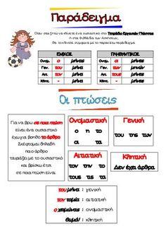 που λες, είδα... 5 Language Activities, Book Activities, Learn Greek, Greek Language, Kids Corner, Child Love, Grammar, Fails, Classroom