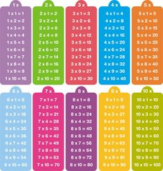 las tablas de multiplicar para imprimir - Cerca amb Google Teaching Tools, Teacher Resources, Teaching Kids, Learning Time, Kids Learning, Times Table Chart, Times Tables, Chart School, Body Preschool