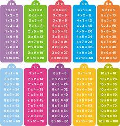 las tablas de multiplicar para imprimir - Cerca amb Google