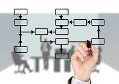 Entenda como estruturar ou criar um processo pode melhorar e muito o desempenho de uma empresa.