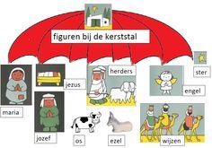 Christmas Art, Art For Kids, Teaching, Winter, School, Fictional Characters, Inspiration, Logo, Learning