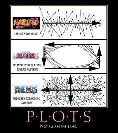 Naruto, Bleach and One Piece Universe: Haven't seen One Piece yet but its definetly true for Naruto & Bleach :3