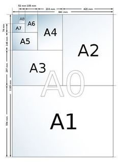 Check out our list paper types, their dimensions, and most common uses in the print world. Learning about paper is necessary for learning more about print! Read on to familiarize yourself with standard paper sizes. Graphisches Design, Graphic Design Tips, International Paper Sizes, Grafik Design, Clipart, Screen Printing, Drawing Techniques, Architecture Sketches, Graphic Design