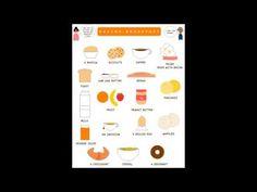 Improve your pronunciation: breakfast vocabulary. www.englisheverywhereforeveryone.com English Vocabulary, Esl, Improve Yourself, Breakfast, Morning Breakfast