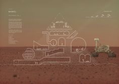 Envisioning life on Mars in the 24H Competition 13th edition