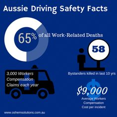 Australian Road Safety Statistics
